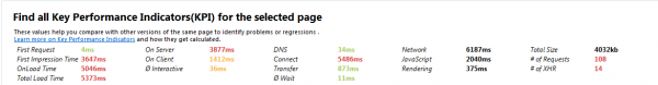 Key Metrics: 108 requests alone for the homepage, 14 XHR requests and a total size of 4MB