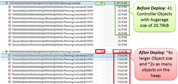 APM Lesson #4: Continuously take memory snapshots to identify regressions between builds