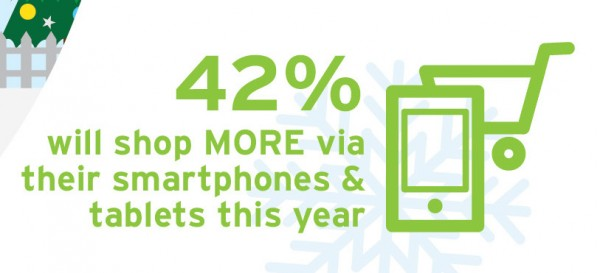 Mobile Holiday Infographic