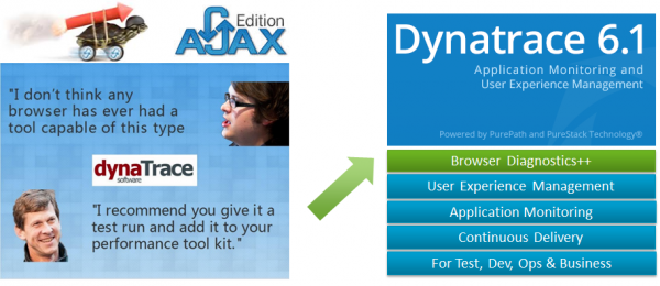 Thanks for an awesome ride with Dynatrace AJAX Edition – but it is time to level up with Dynatrace 6.1