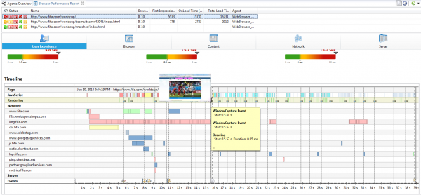 Timeline View with captured screenshots makes it easier to analyze individual stages during page load
