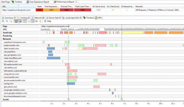 Page Load Visualization of NFL NBC Tumblr Page using Dynatrace AJAX Edition