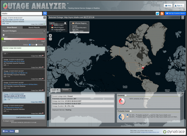 Outage Analyzer 2015-02-01 at 3.47.49 PM