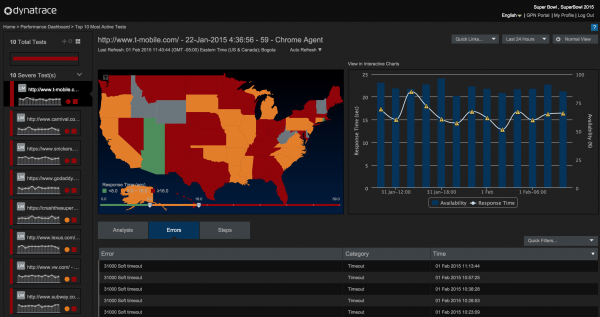 performance dashboard 2015-02-01 at 11.41.08 AM