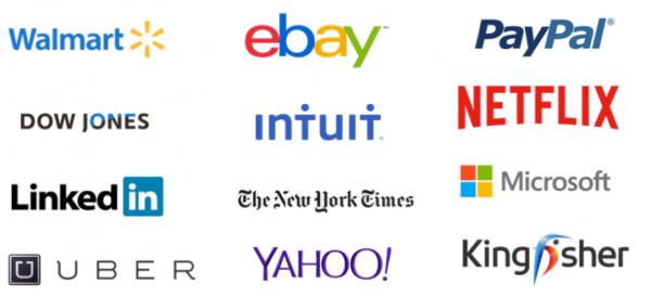 Some big brands currently using Node.js