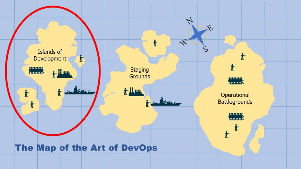 DevOps Island of Development