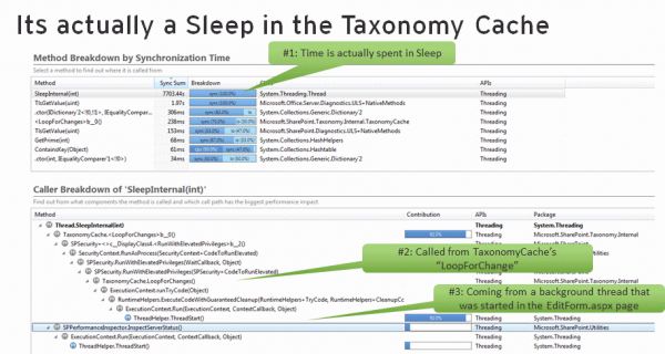 The Taxonomy Cache gets updated through a background thread that keeps calling the MetaDataService and sleeps between these calls