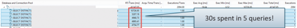 Database Dashlet shows full SQL and makes it easy to spot those that are very slow