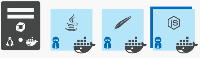 Docker imagery