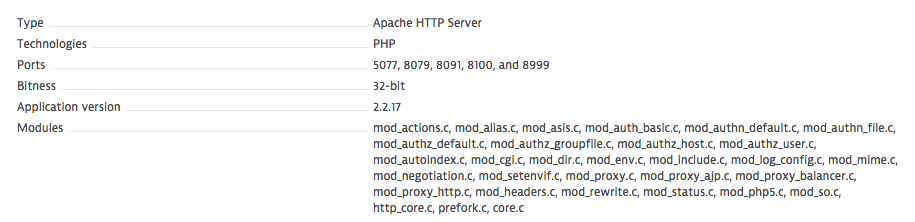 Apache modules enabled