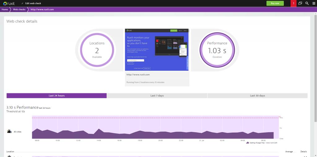 availability monitoring web checks