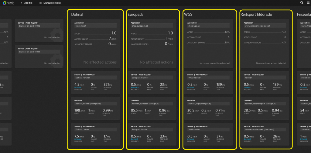 Ruxit dashboard organized by hosted platforms. Easy to set up and powerful to use.