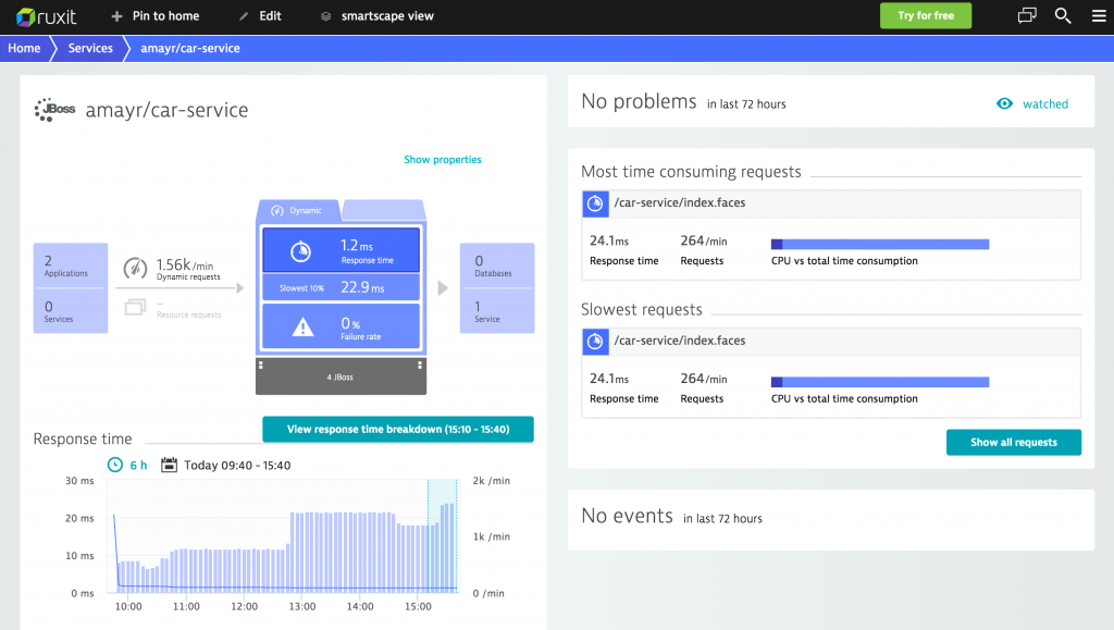 Docker service visibility