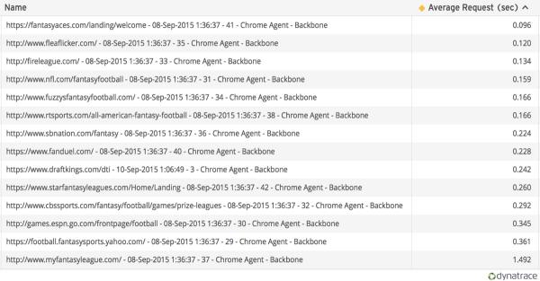 fantasy-football-server-requests