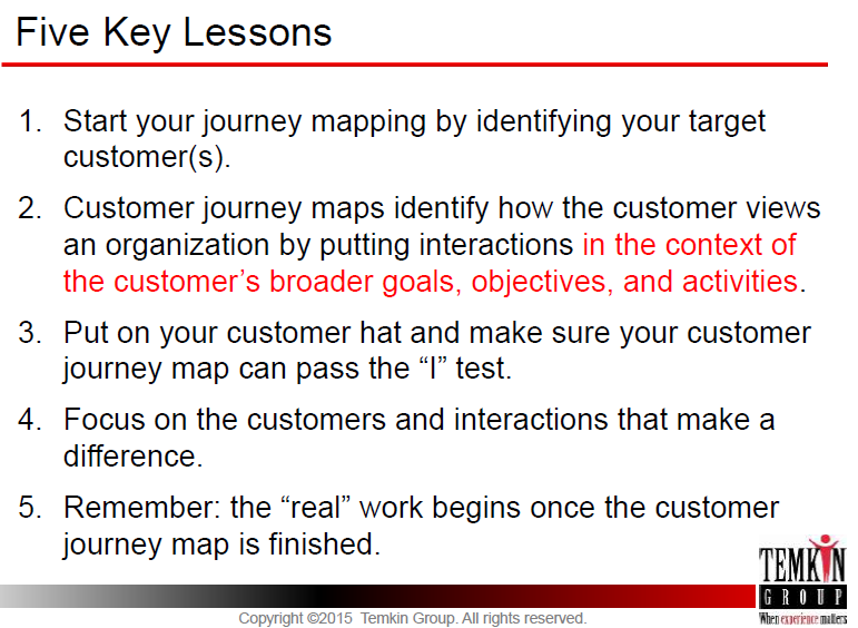 5-Customer-Journey-Map-Lessons
