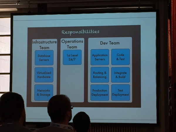 Kuehne + Nagel's team responsibilities: After