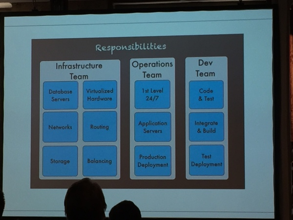Kuehne + Nagel's team responsibilities: Before