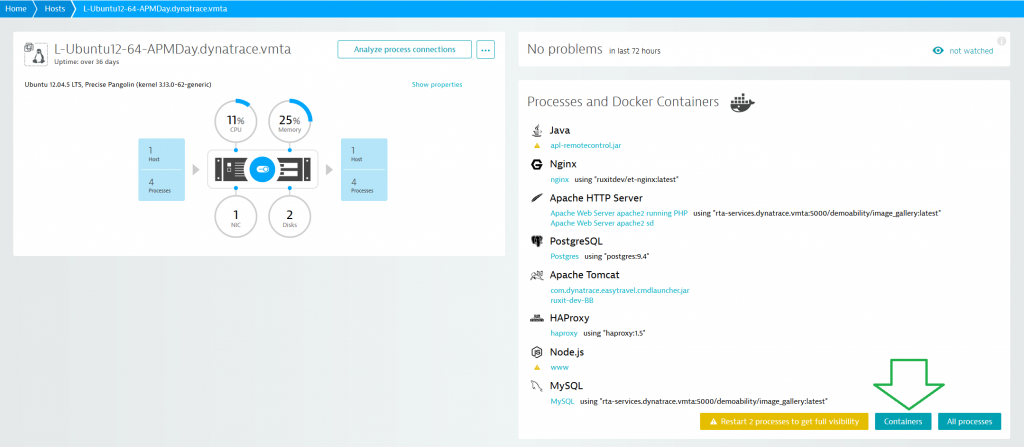 Beta availability of Docker container monitoring | Dynatrace blog