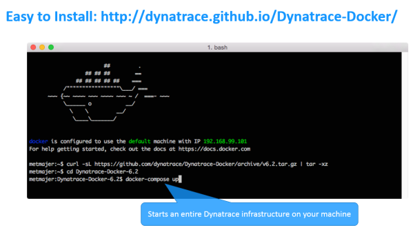 That's all it takes to launch Dynatrace in Docker to monitor your apps in Docker