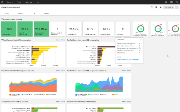 One of the Citrix dashboards, with visibility into ICA channels and published apps