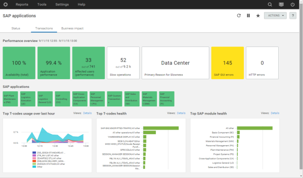 An SAP dashboard, automatically configured for the environment
