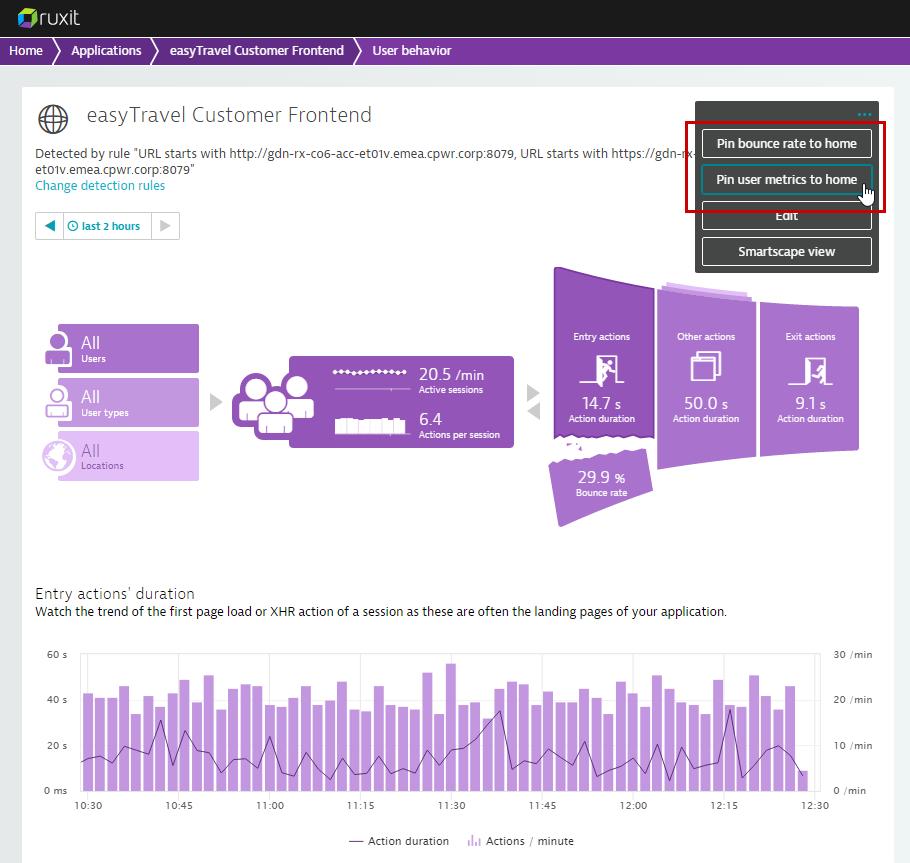 user behavior monitoring
