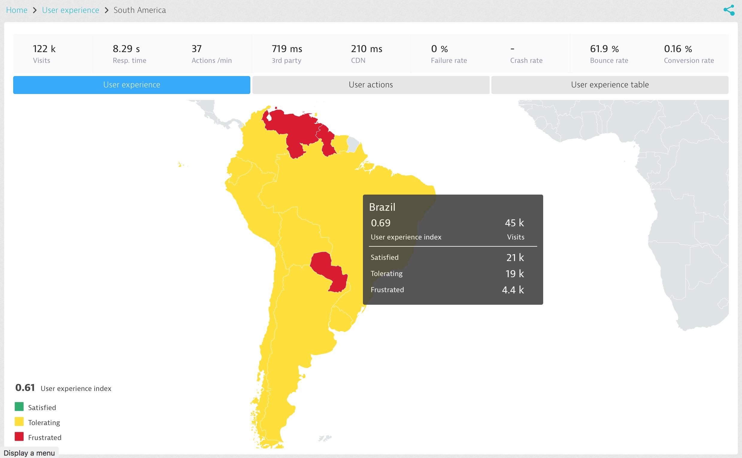 Brazil_UEM