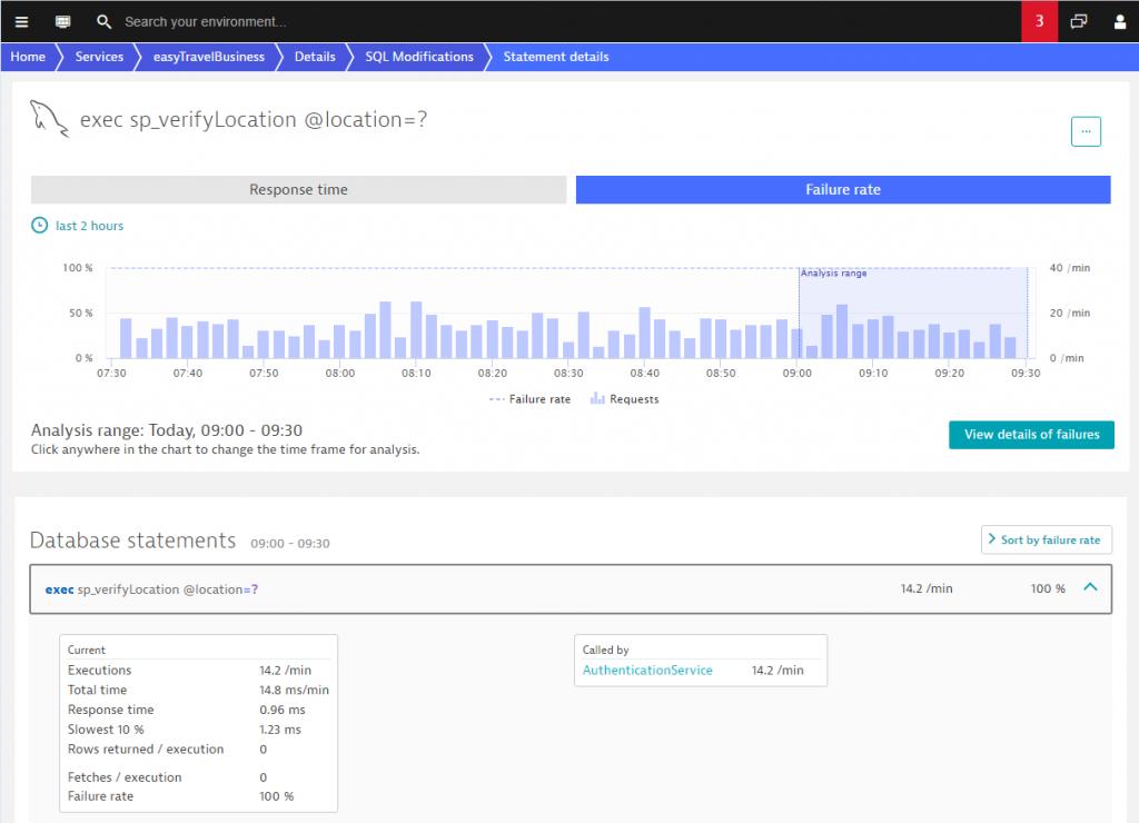 database visibility