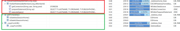 Extract from a PurePath showing an EJB making a JDBC call in red and another not accessing the database in green