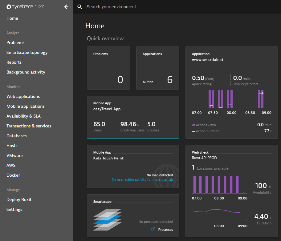mobile app monitoring dashboard