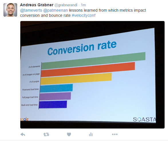 Best metrics that correlate to conversion and bounces