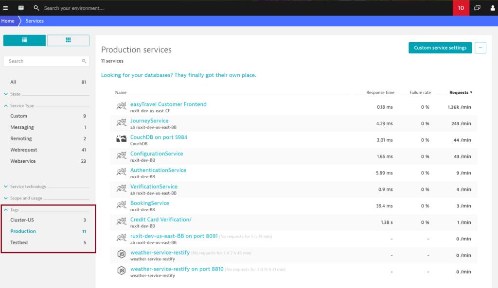 Services_list