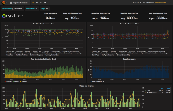 grafana_db