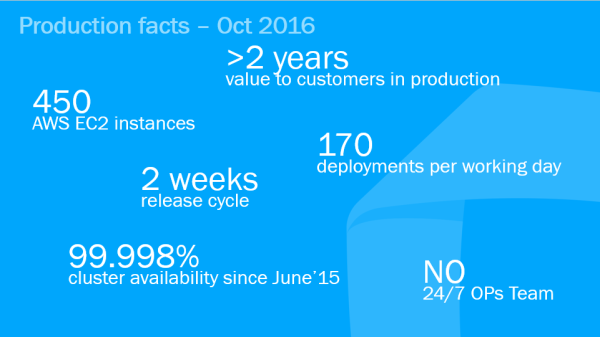 Dynatrace SaaS Production Facts tell a success story on their own!