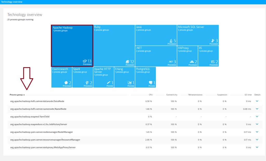 Hadoop component screenshot