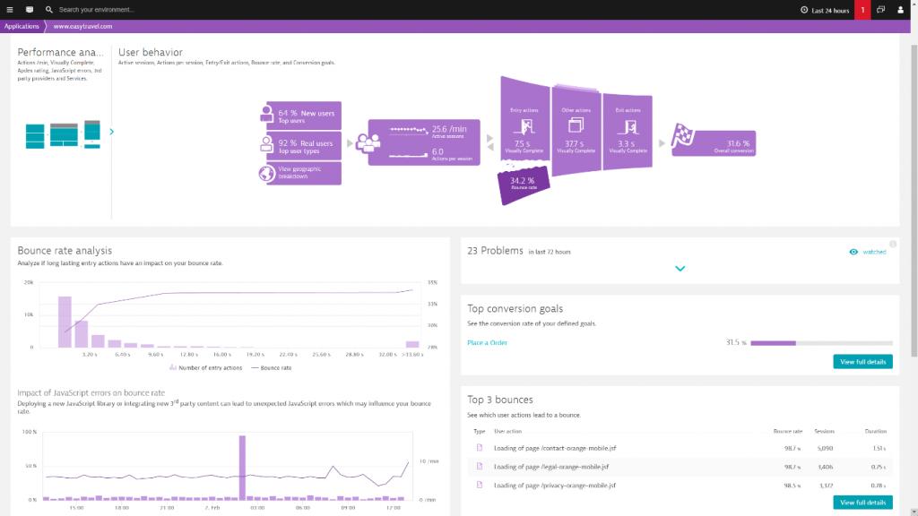 User behavior screenshot