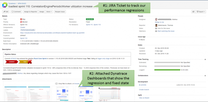 We use JIRA Tickets to track detected performance regressions on key quality metrics. This one showing the issue Thomas explained to me