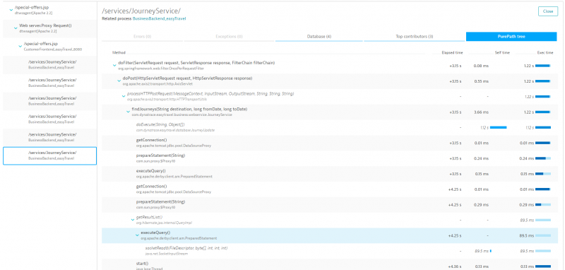 Method Level PurePath Details: PurePath Experts still get to see all their details as they were used to in the Dynatrace Client