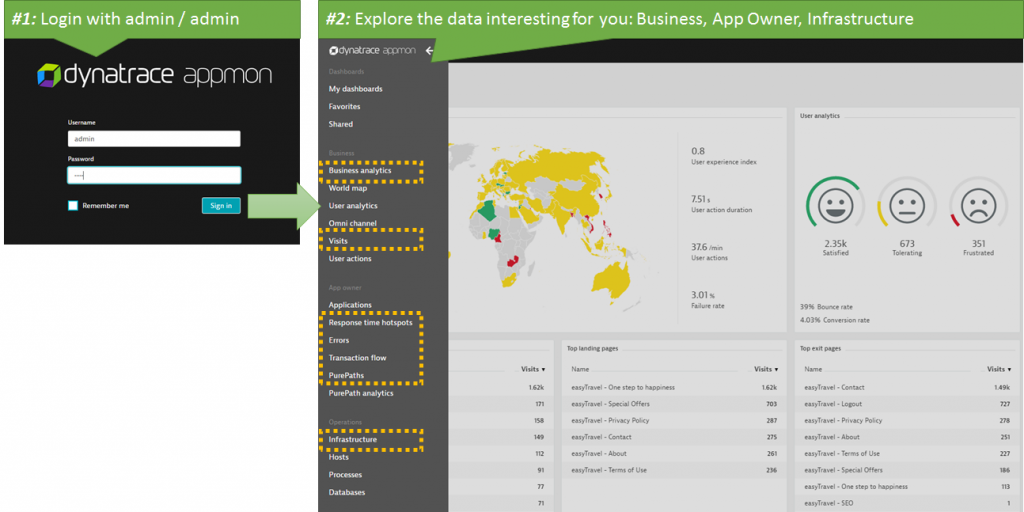 After you login to your Dynatrace AppMon Web Interface explore the data that you are most interested in.