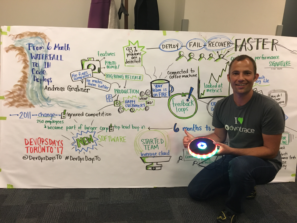 Presenting our Dynatrace DevOps Transformation story at DevOpsDays Toronto. Thanks to Ashton Rodenhiser for the excellent art work!