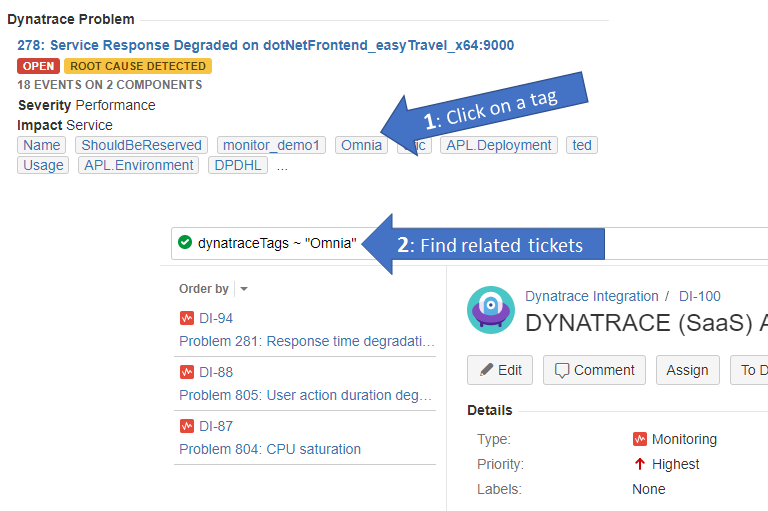 Click on a Dynatrace tag and automatically find other related JIRA tickets that had issues in the same FullStack entities.