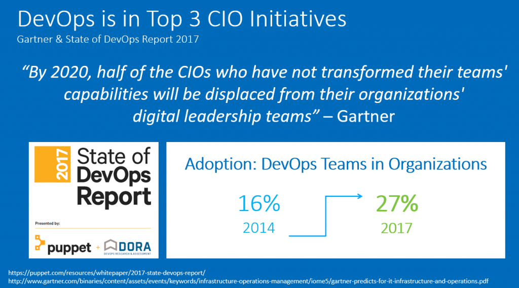 DevOps is a mandatory CIO Initiative. DevOps is Mainstream! Do it or lose your job!