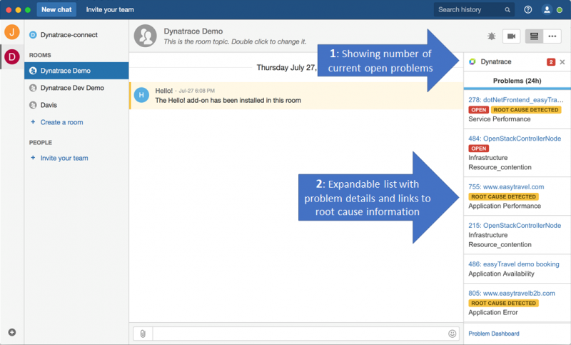 Dynatrace Live Problem Feed in the HipChat sidebar. Makes it easy for DevOps teams to jump on and fix problems in real time