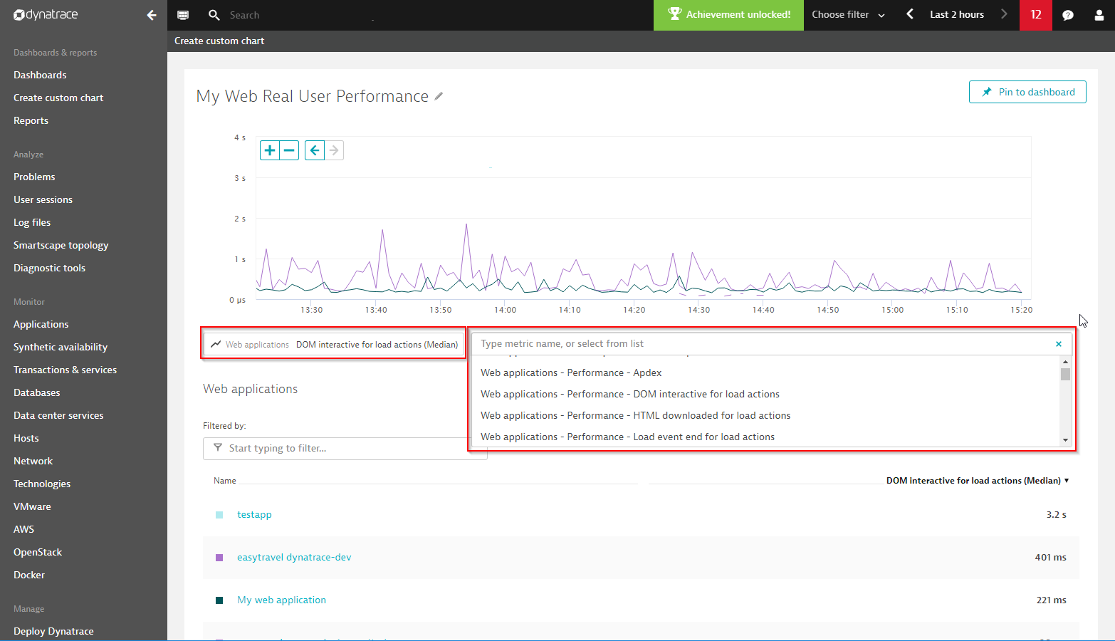 More real user monitoring metrics now available in Dynatrace