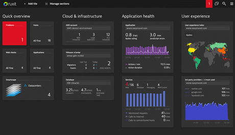 Dynatrace Launches Managed Offering Finally Saas Like
