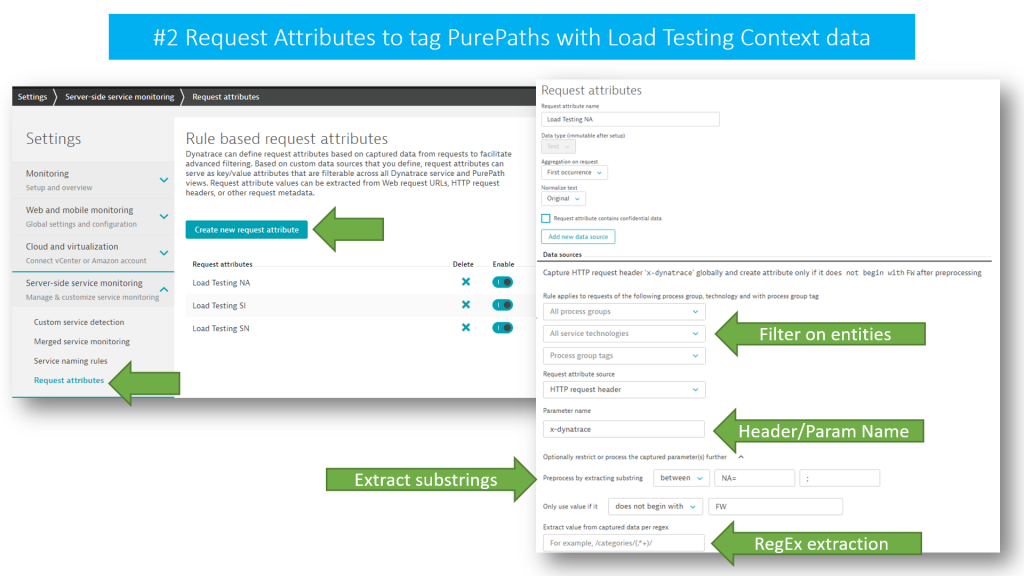 Dynatrace Request Attributes give you full flexibility on which data to extract per PurePath, e.g: data from x-dynatrace header