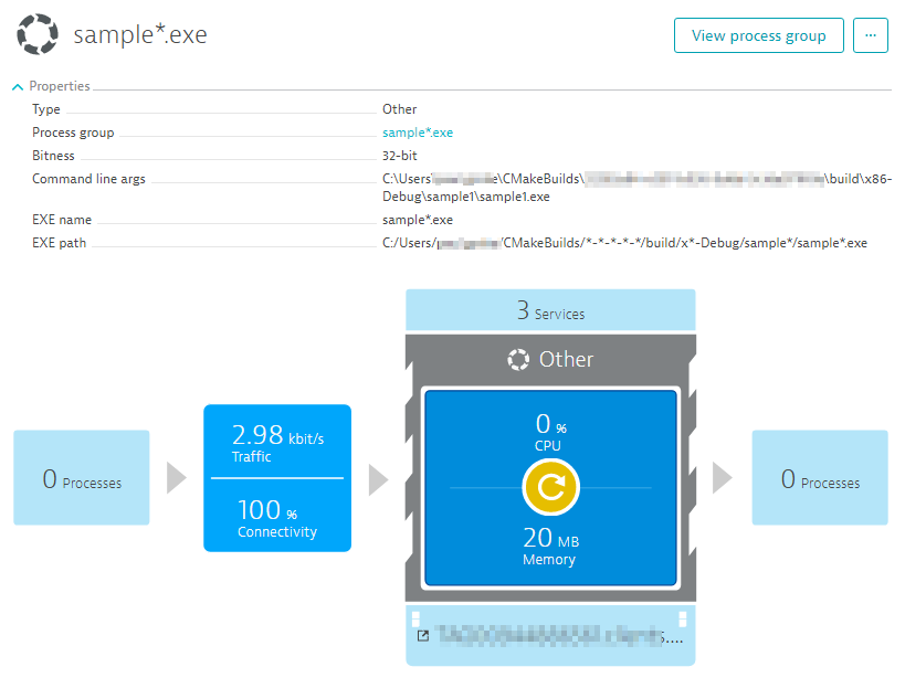 Dynatrace OneAgent SDK for C: Service and transaction