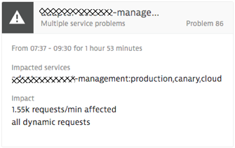 Problem ticket overview: 1h 53m impact. A canary service in the cloud. Impact ALL 1.55k dynamic requests per minutes!