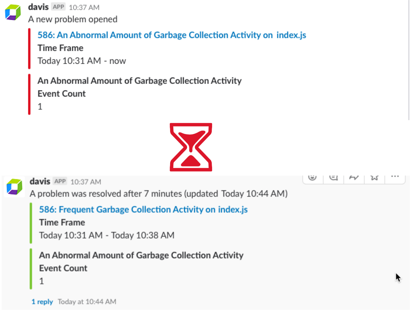 Threaded Notifications being updated while problem evolves