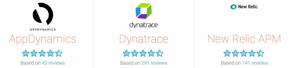 G2 Crowd Review Dynatrace APM